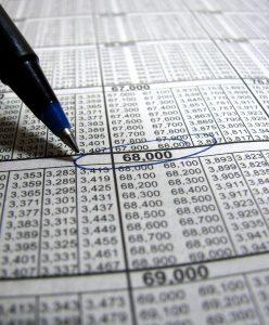 Loss on Taxes